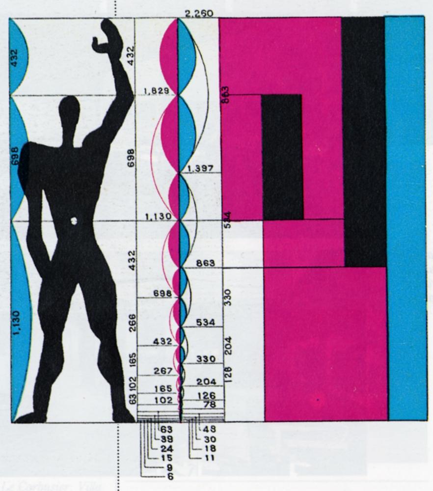 Le Corbusier's Modulor Man (2/2)