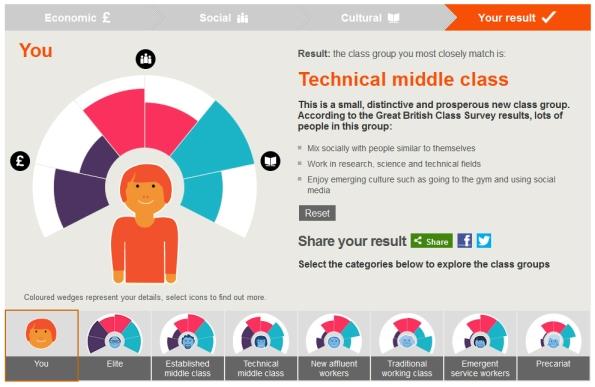 J&A Social class test